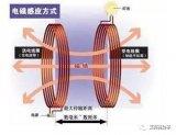 无线充电存在四种不同的方式