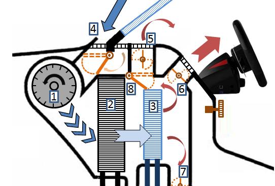 通过传感器控制车内温度应用方案