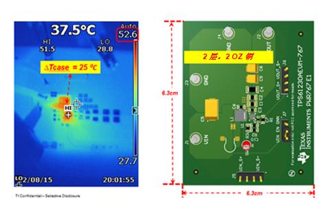 USB OTG Vbus电源框图及应用方案