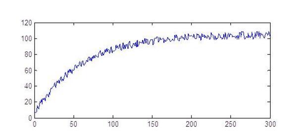 一文看懂mpu6050卡尔曼滤波程序