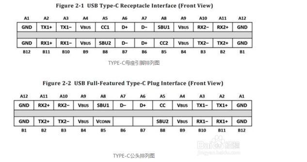 typec接口的otg线自制教程分享