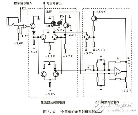 简易光发射机电路图大全(晶振调频/彩色电视/音频发射机电路图详解)