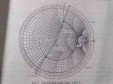 史密斯圆图仍然是确定传输线阻抗的基本工具