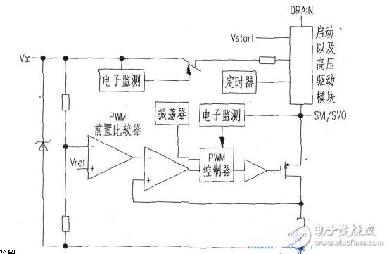 LED台灯开关电源电路原理分析