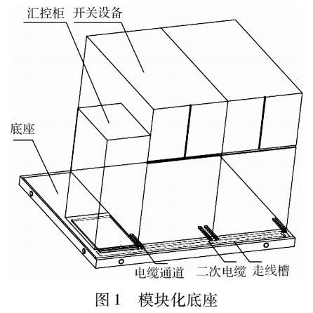 装配式变电站设计