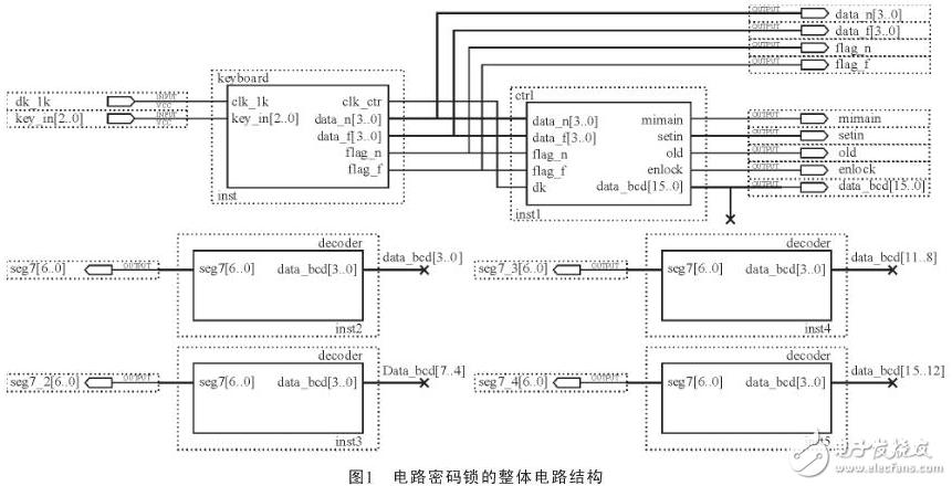 eda简易密码锁的设计方案汇总(三款eda简易密...
