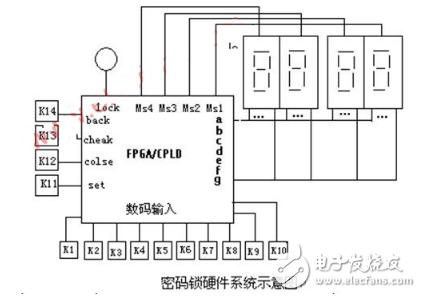 eda简易密码锁的设计方案汇总(三款eda简易密码锁的设计原理图详解)