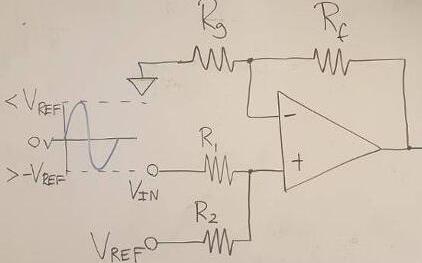 靈活性和高集成度于一身,教你ADC驅動器配置