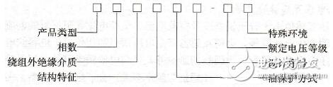 0.4kv电压互感器型号_35kv电压互感器型号