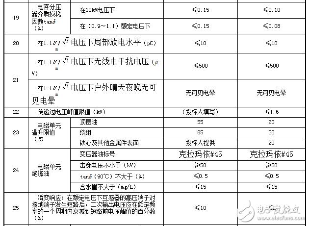 电容式电压互感器技术协议