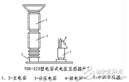 电容式电压互感器接线原理