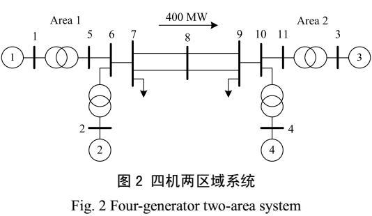 低频振荡模式估计方法比较
