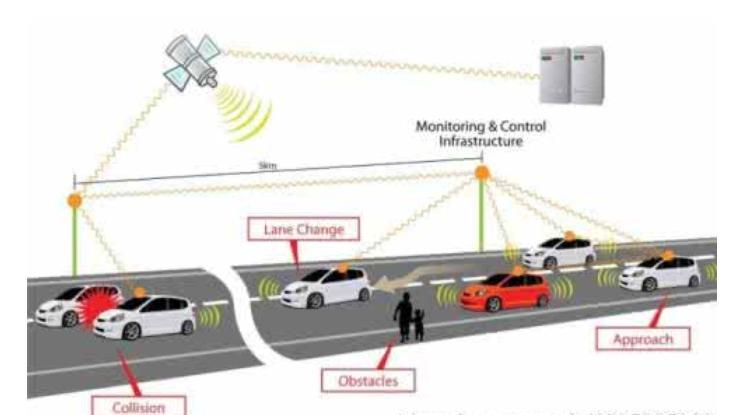 ST推出首个多频卫星导航接收器芯片组应用汽车高精度定位