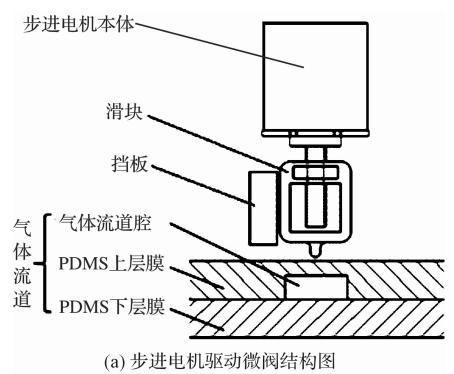 步进电机的微流控芯片气压驱动系统