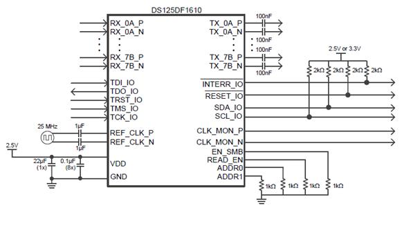 信号调理产品电路设计与寄存器配置