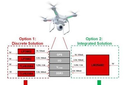FPGA控制的无人机电源管理系统