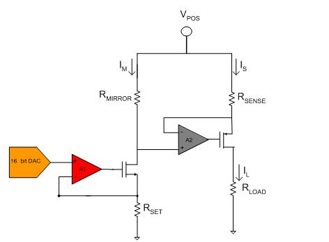 高效、低功耗和热优化,数模转换器起到关键作用