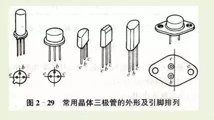 三极管种类,符号,参数,结构,原理全攻略