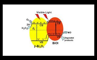 """美科学家在原子层面""""无缝缝制""""两种晶体"""