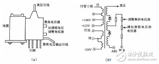 行输出变压器工作原理_行输出变压器动态检测仪以及...