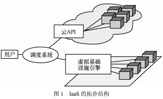 分布式信号驱动任务调度算法