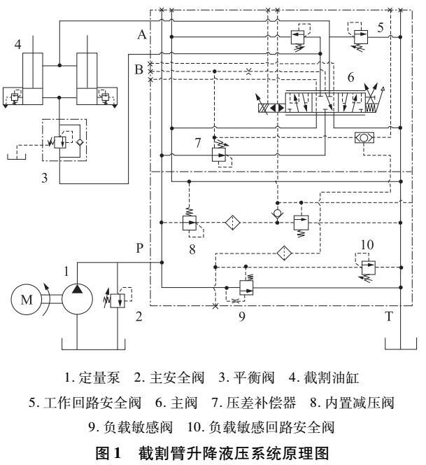连采机截割臂升降液压系统优化