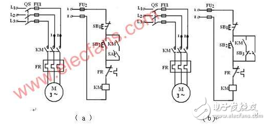电动机点动控制电路图(三)    当有的生产机械需要正常的连续运行即