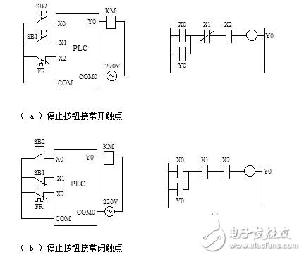 两个按钮实现电动机起停控制 电动机自锁控制电路图大全 三相异步 自锁正转控制电路图详解图片