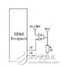 HDMI兼容性测试的常见故障及解决方案