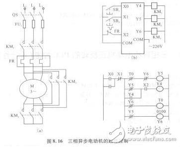 电动机启停控制电路图(四) - 电动机启停控制电路图大全(多地控制