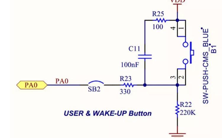用STM32测量频率和占空比的几种方法