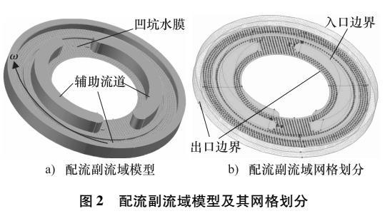 仿生非光滑表面在高压海水轴向柱塞泵中CFD研究