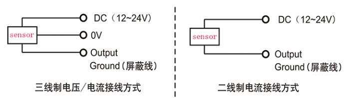 位移传感器怎么用_位移传感器使用方法及注意事项