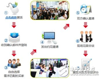 显示器件成为消费电子核心驱动力,DISPLAY CHINA 2018扬帆起航