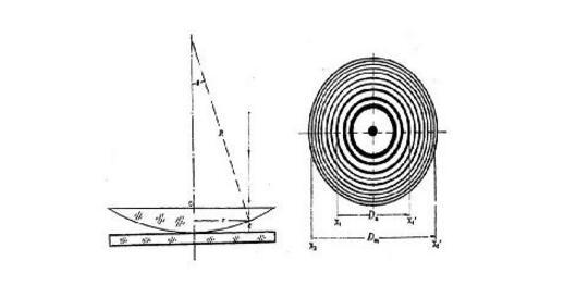 牛顿环形成的原理是什么_牛顿环原理和分析