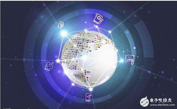 物联网是安防行业的下一个风口