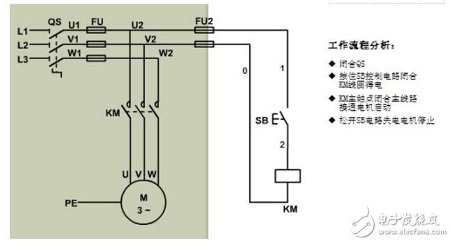 电动机点动控制电路图大全(六款按钮控制的电动机点...
