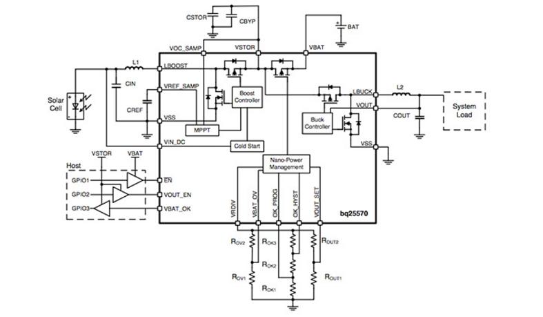如何通过能量收集设计延长传感器节点的寿命