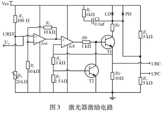 智能变电站中OTDR系统激光脉冲电路应用