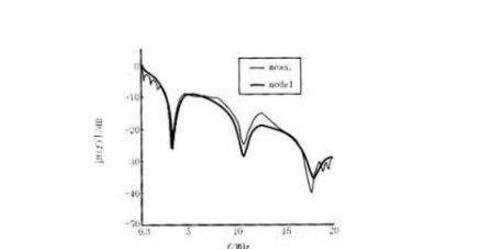 变频器载波频率的影响及设定标准