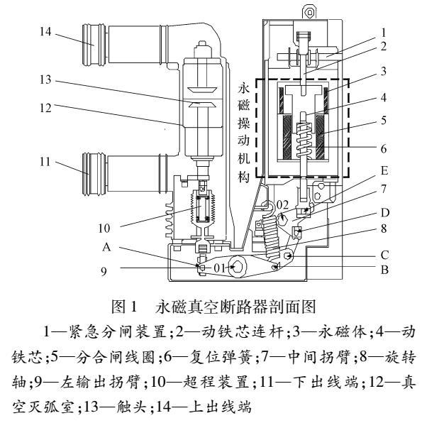 真空断路器永磁操动机构动作特性研究