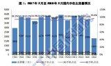 1-2月份外国品牌手机从中国人手里赚走了多少钱