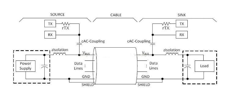 pd充电协议是什么_pd协议快充什么意思