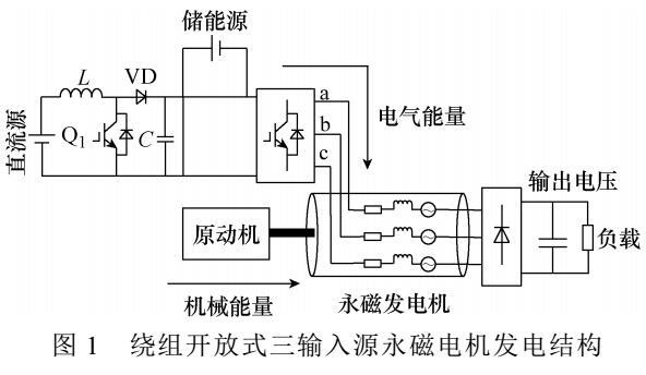 三输入绕组开放式永磁发电机系统动态性能