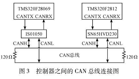 基于CAN电机测试数据通信系统