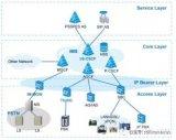 SBC在IMS网络中的应用,IMS的命运发生了实...