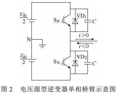 面装式永磁同步电机驱动系统无位置传感器控制