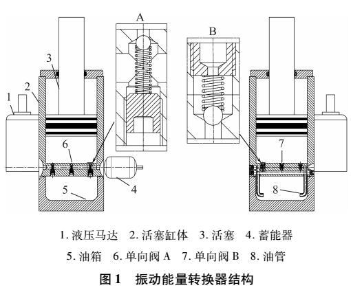 基于液压系统的振动能量吸收转换装置
