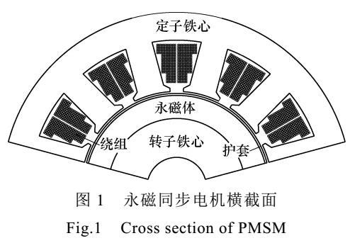 定子开槽永磁同步电机气隙比磁导解析计算