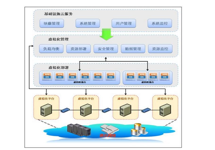 一文看懂数据链路层和网络层的区别